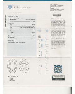 1.06 Ct. GIA Certified IVS2 Oval Shape Diamond.