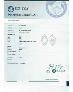 0.68 Ct. EGL Certified GSI3 Marquise Shape Diamond.