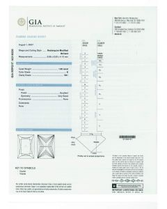 1.02 Ct. GIA Certified EVS1 Princess Cut Diamond.