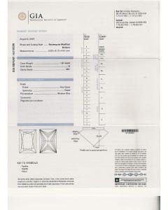 1.01 Ct. GIA Certified GVS1 Princess Cut Diamond.