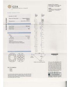 4.05 Ct. GIA Certified IVS2 Cushion Cut Diamond.