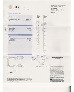 1.01 Ct. GIA Certified GVVS2 Emerald Cut Diamond.