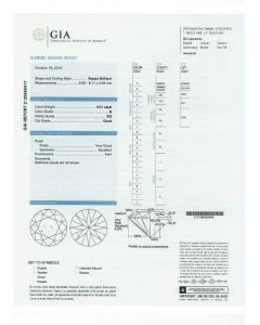 2.01 Ct. GIA Certifief GSI2 Round Brilliant Cut Diamond.