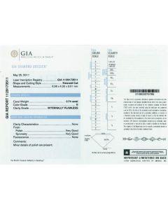 0.74 Ct. GIA Certified EIF Emerald Cut Diamond.