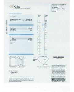 1.03 Ct. GIA Certified IVS1 Emerald Cut Diamond.