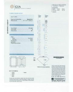 1.01 Ct. GIA Certified GSI1 Emerald Cut Diamond.