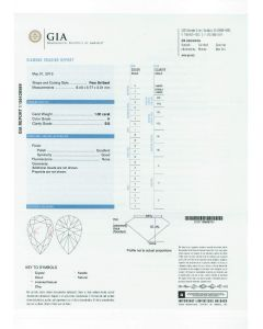 1.00 Ct. GIA Certified HSI2 Pear Shape Diamond.