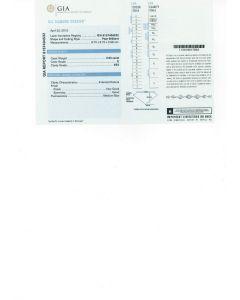 0.90 Ct. GIA Certified EVS2 Pear Shape Diamond.