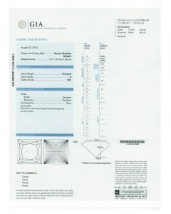 1.52 Ct. GIA Certified GVS1 Princess Cut Diamond.