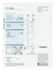 1.81 Ct. GIA Certified ISI2 Princess Cut Diamond.