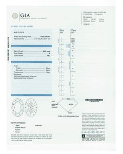 0.90 Ct. GIA Certified DVS2 Oval Shape Diamond.