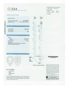 0.95 Ct. GIA Certified ISI2 Pear Shape Diamond.