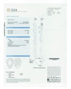1.51 Ct. GIA Certified ISI2 Pear Shape Diamond.