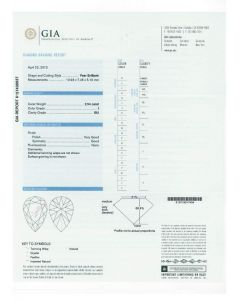 2.54 Ct. GIA Certified ISI2 Pear Shape Diamond.