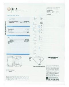 3.01 Ct. GIA Certified IVVS1 Emerald Cut Diamond.