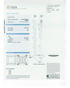 2.04 Ct. GIA Certified KSI2 Princess Cut Diamond.