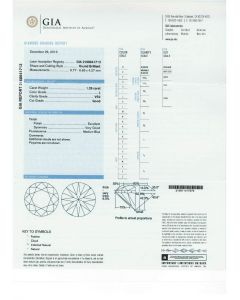 1.28 Ct. GIA Certified LVS2 Round Brilliant Cut Diamond.