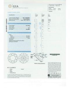 1.25 Ct. GIA Certified JVS1 Round Brilliant Cut Diamond.