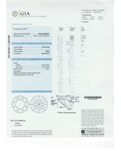 3.02 Ct. GIA Certified IVVS2 Round Brilliant Cut Diamond.