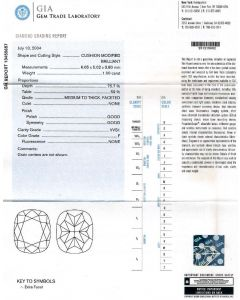 1.00 Ct. GIA Certified F VVS1 Cushion Cut Diamond.