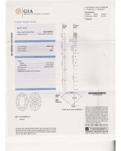 1.00 Ct. GIA Certified E VVS1 Oval Shape Diamond.