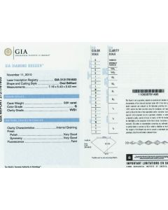 0.91 Ct. GIA Certified G VVS1 Oval Shape Diamond.