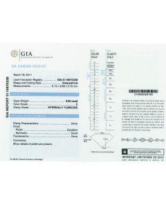 0.50 Ct. GIA Certified E IF Emerald Cut Diamond.